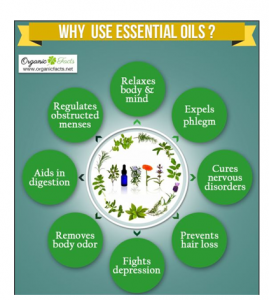 DIY ESSENTIAL OIL