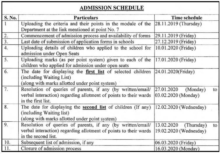 Schools in South Delhi For Nursery Admissions